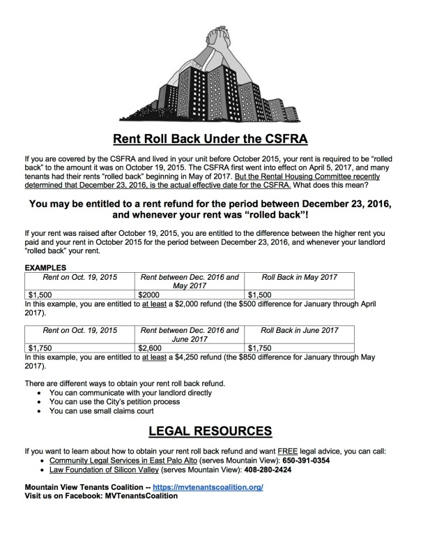 Rent Rollback Under the CSFRA - MTurnbull
